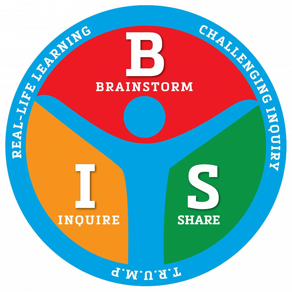 Learning and Curriculum, Bohally Intermediate School